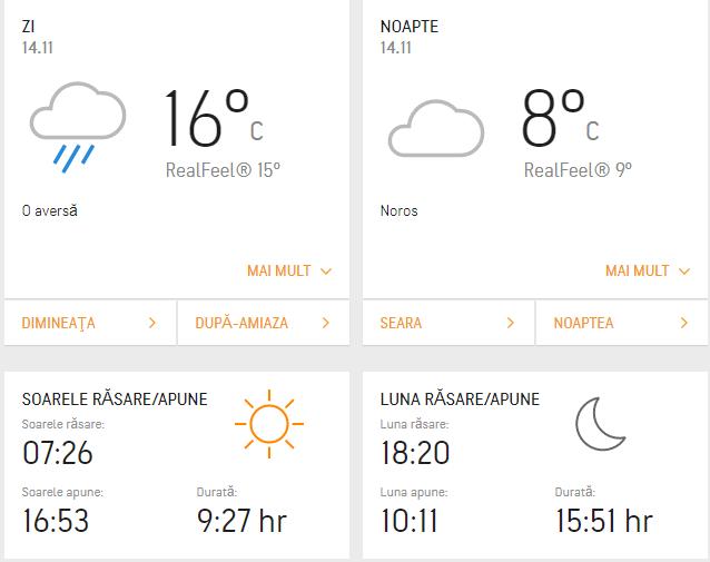 Prognoza meteo 14 noiembrie